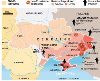 Contacten met Oekraïne